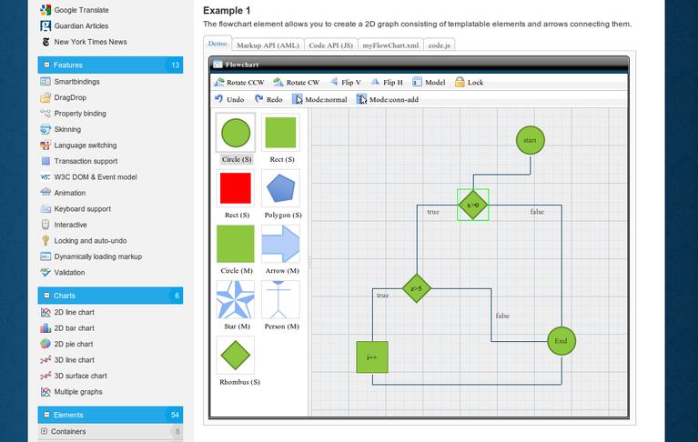 Javascript Flowchart Uiajax Screenshot Jio Javascript Library